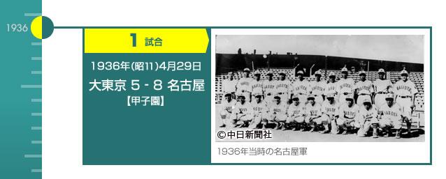 1936年の大東京軍